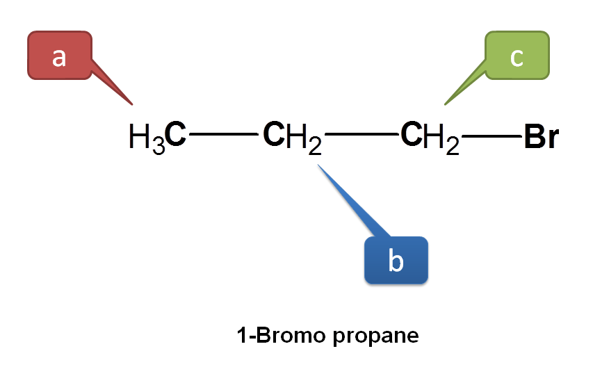 NMR signals in 1-bromopropane