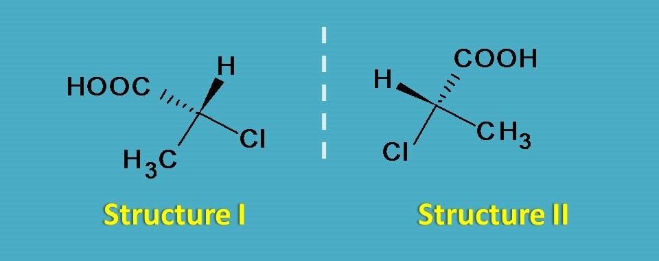 enantiomers and wedges