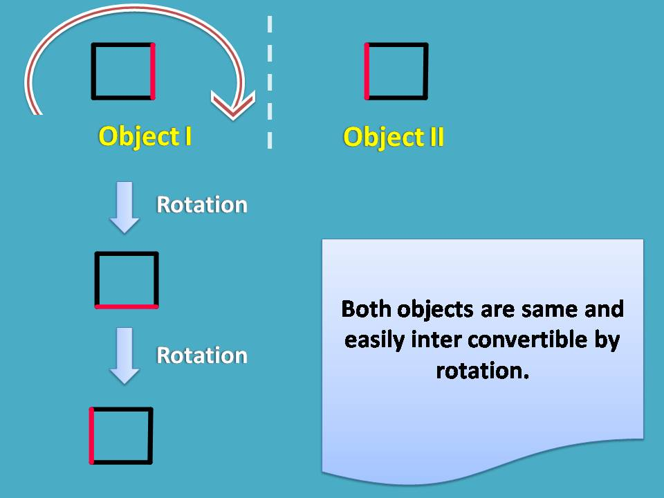 square by rotation
