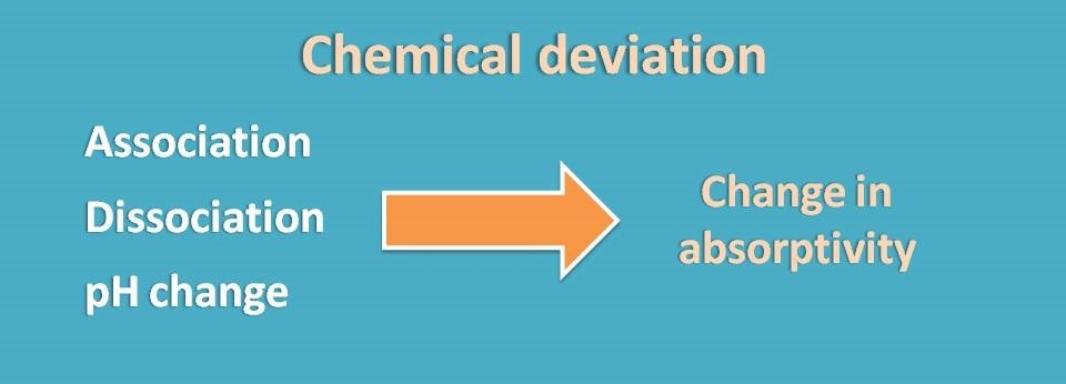 chemical deviation