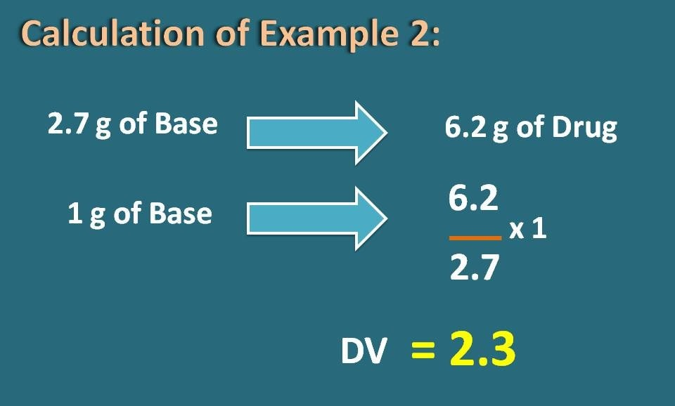 displacement value as 2.3