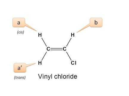 cis and trans protons in vinyl chloride
