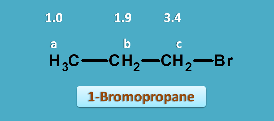 NMR chemical shift values of 1-bromopropane