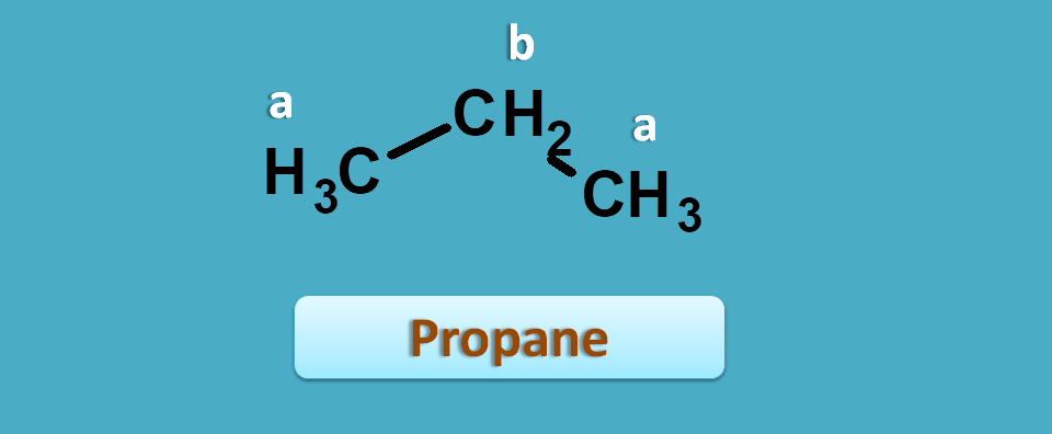 Chemical shift values of propane