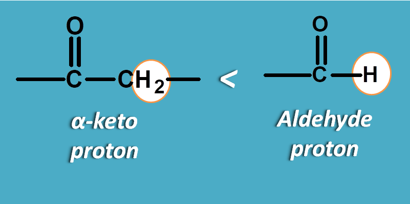 NMR chemical shift of proton in aldehyde and alpha-keto proton