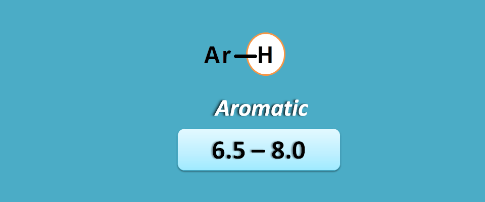 NMR spectrum table values of aromatic protons