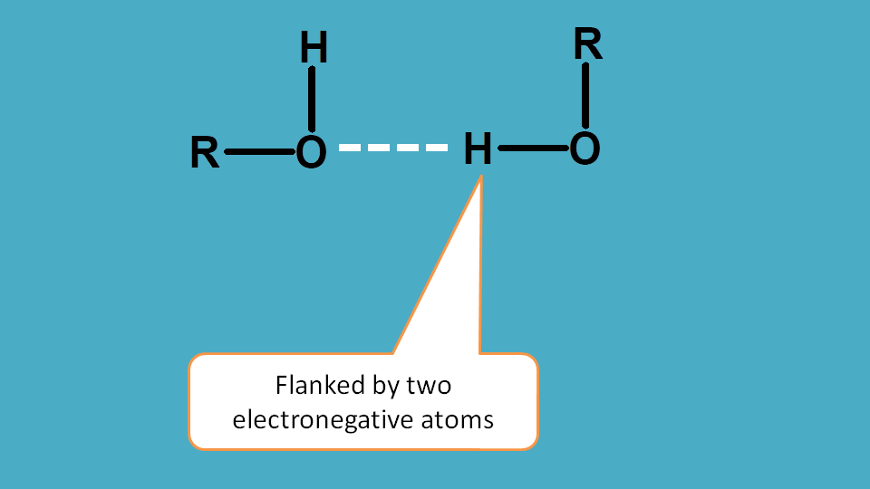 Effect of hydrogen bonding on NMR chemical shifts