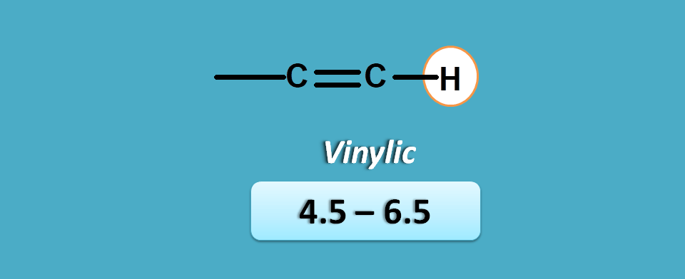 NMR spectrum table values of vinylic protons