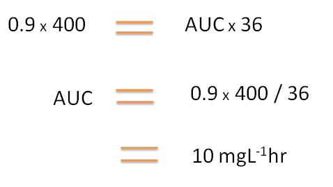 Calculation of AUC