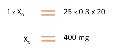 Calculation of dose from Volume of distribution