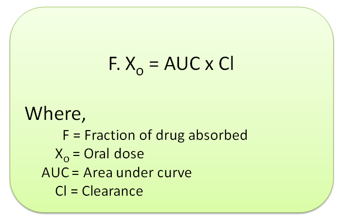 Relation between dose, AUC and clearance