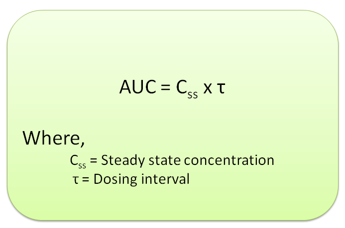 Relation between AUC and steady state concentration