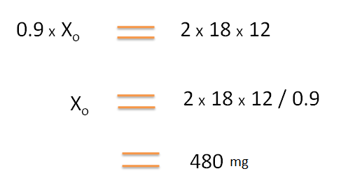 Calculation of dose in SR product