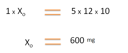 Calculation of dose for a given steady state concentration