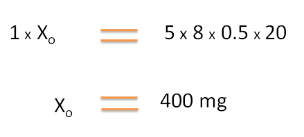 Calculation of dose from steady state concentration and volume of distribution