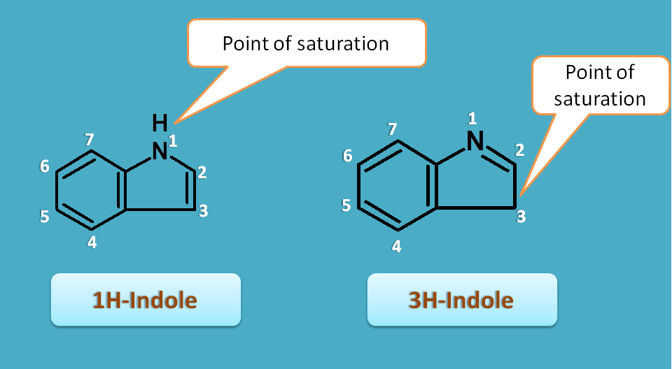 extra hydrogens in 1H-indole and 3H-indole