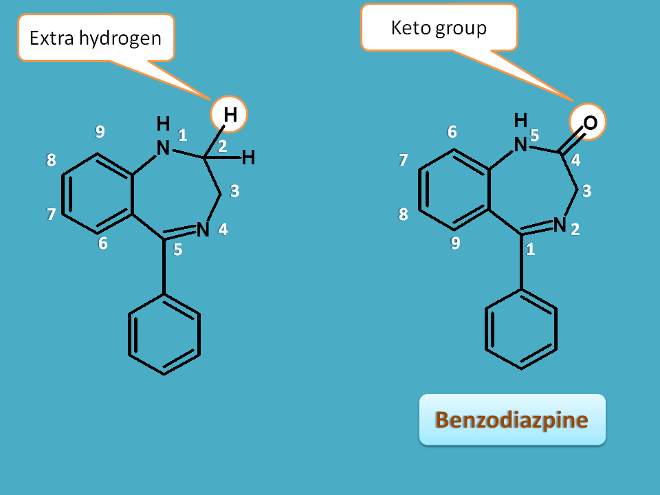 2H-2-one representation in benzodiazepines
