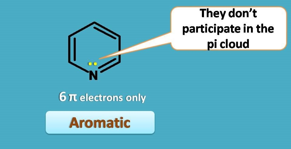 aromaticity of pyridine