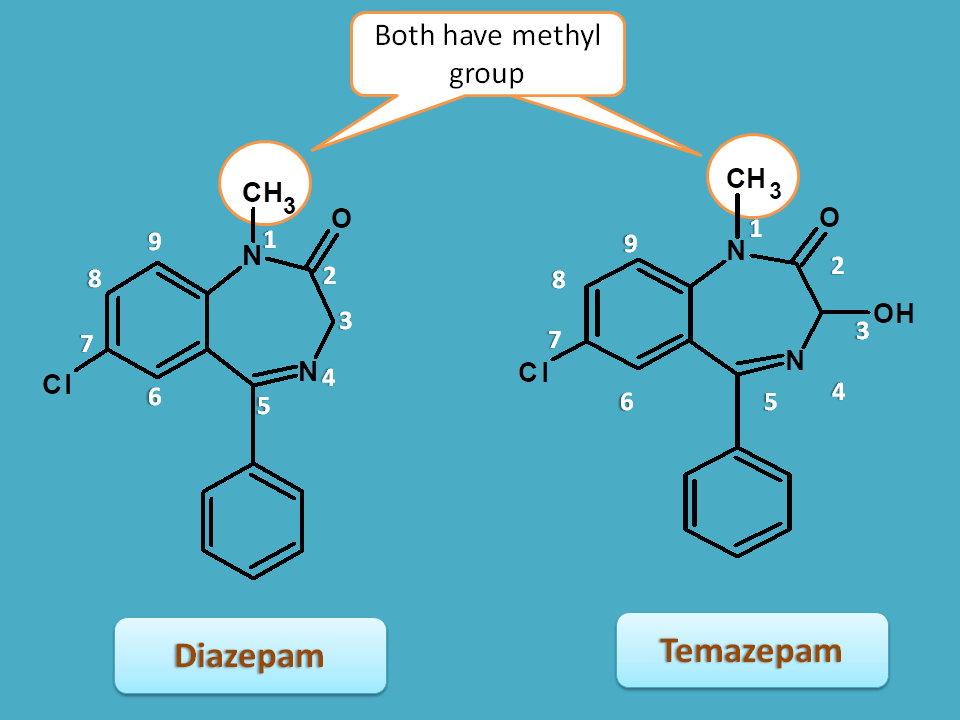 benzodiazepines with methyl group at 1st position