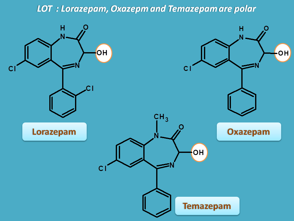 Benzodiazepines with polar OH group at 3rd position