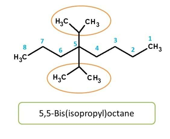 IUPAC name - use of Bis