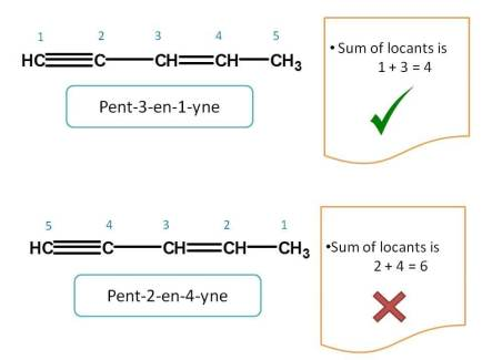 alkenes and alkynes are given equal preference