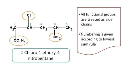 Functional groups always considered as side chains