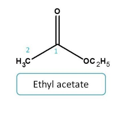 IUPAC naming of esters
