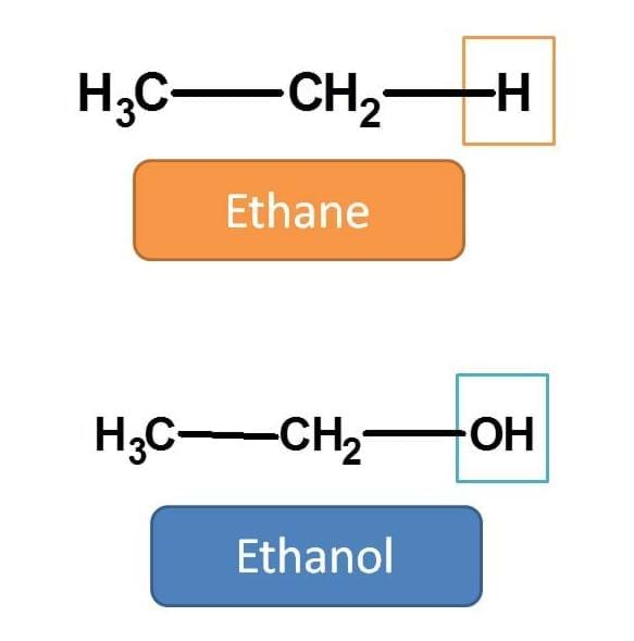IUPAC name of ethanol