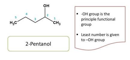 Least number to principal functional group