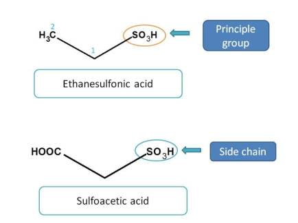 IUPAC naming of sulfonic acids