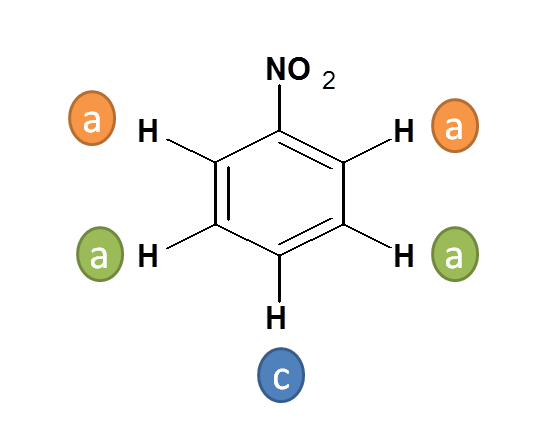 Different types of protons in nitrobenzene