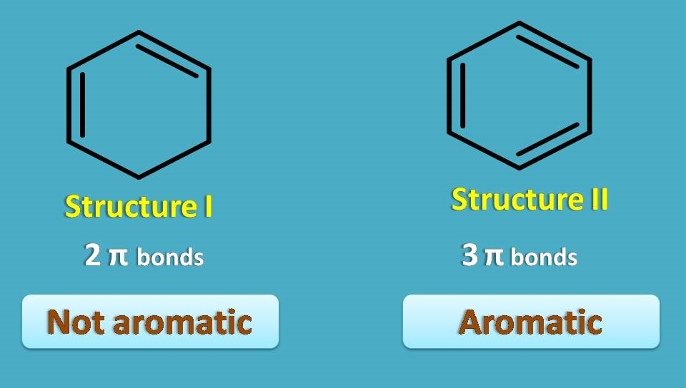 aromatic vs non-aromatic compound
