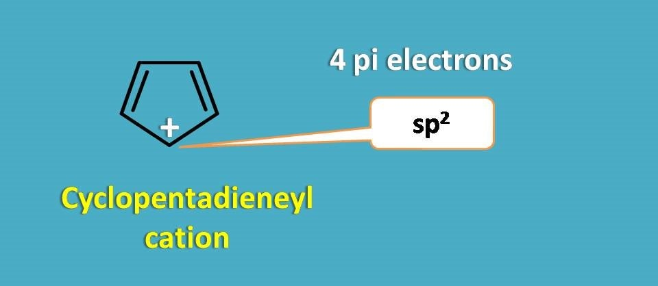 cyclopentadienyl cation