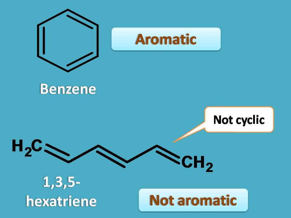 aromatic compound should be cyclic