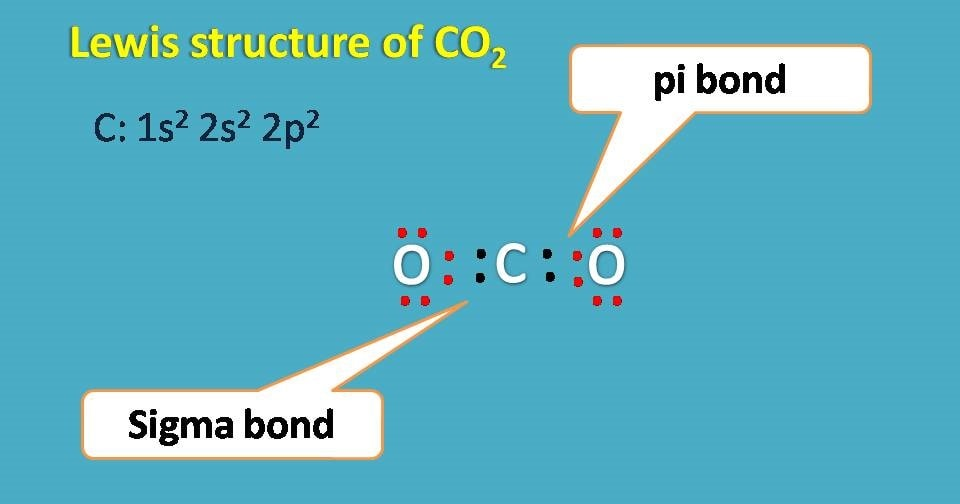 lewis dot structure of carbon dioxide