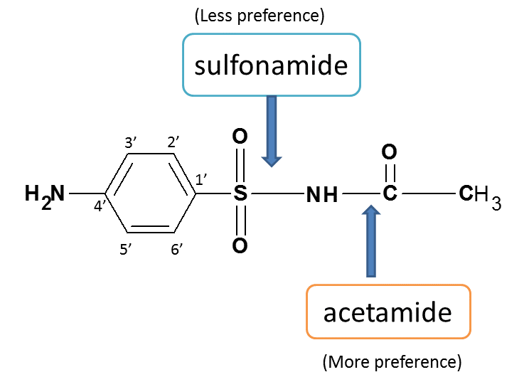 sulfonamide and acetamide groups in sulfacetamide