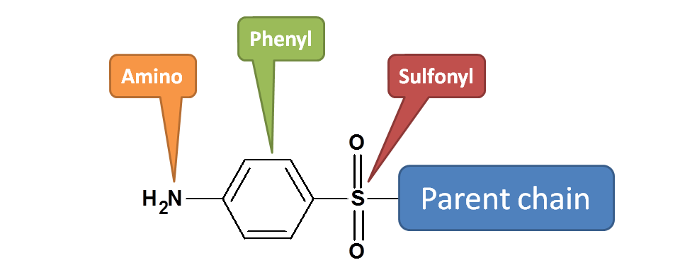 Various side chains in sulfacetamide