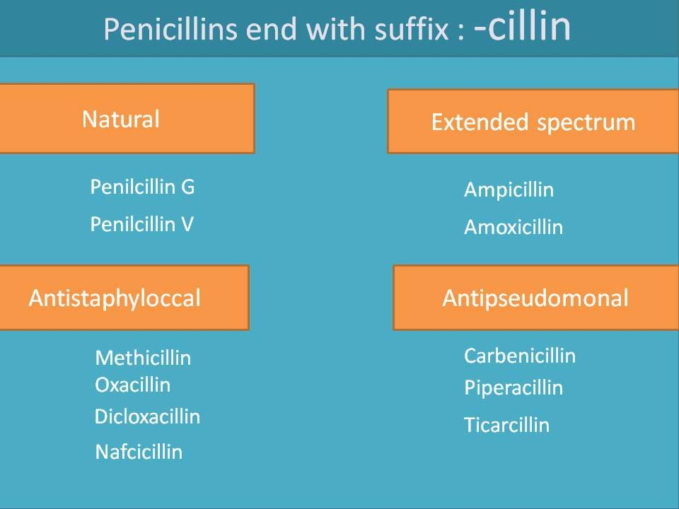 Suffixes of Penicillins