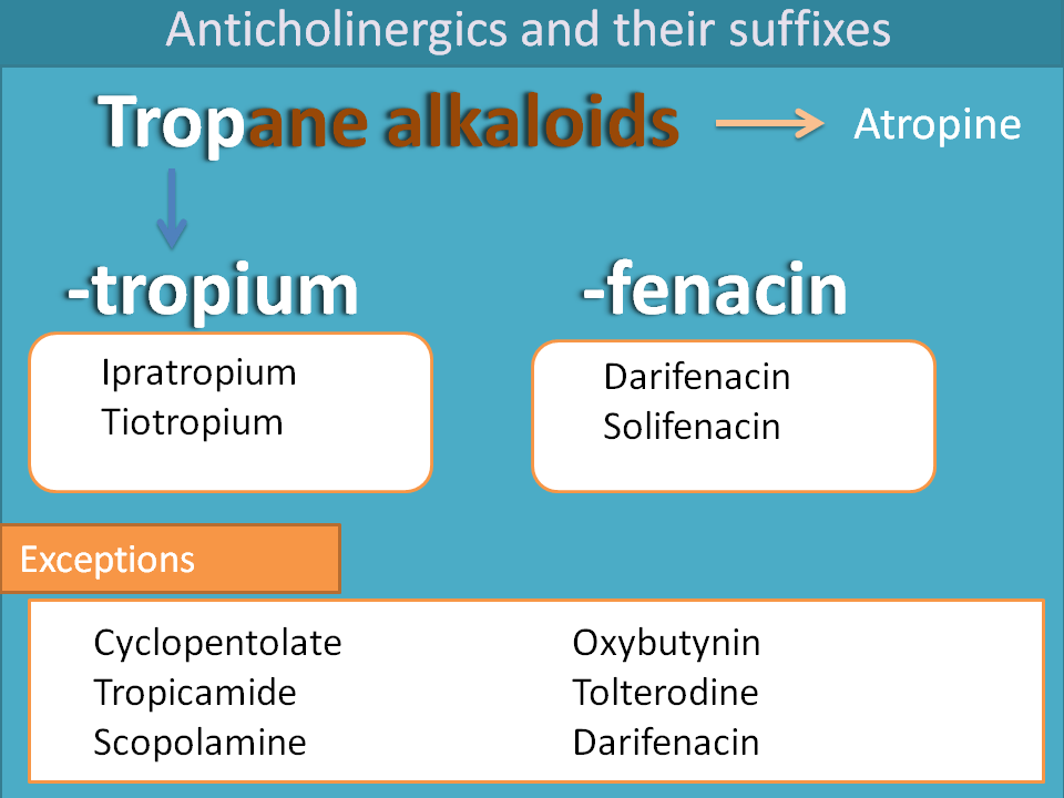 Suffixes of anticholinergics