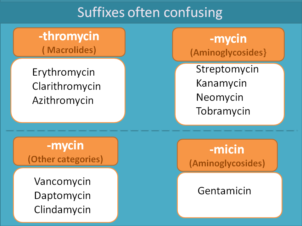 Suffixes of macroilides