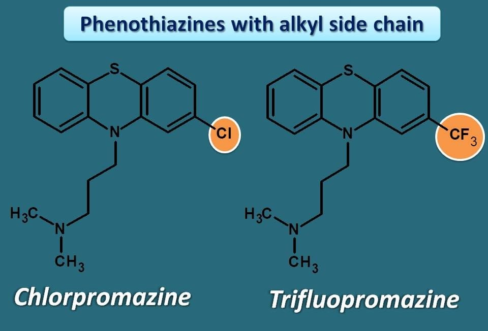 phenothiazines with alkyl side chain