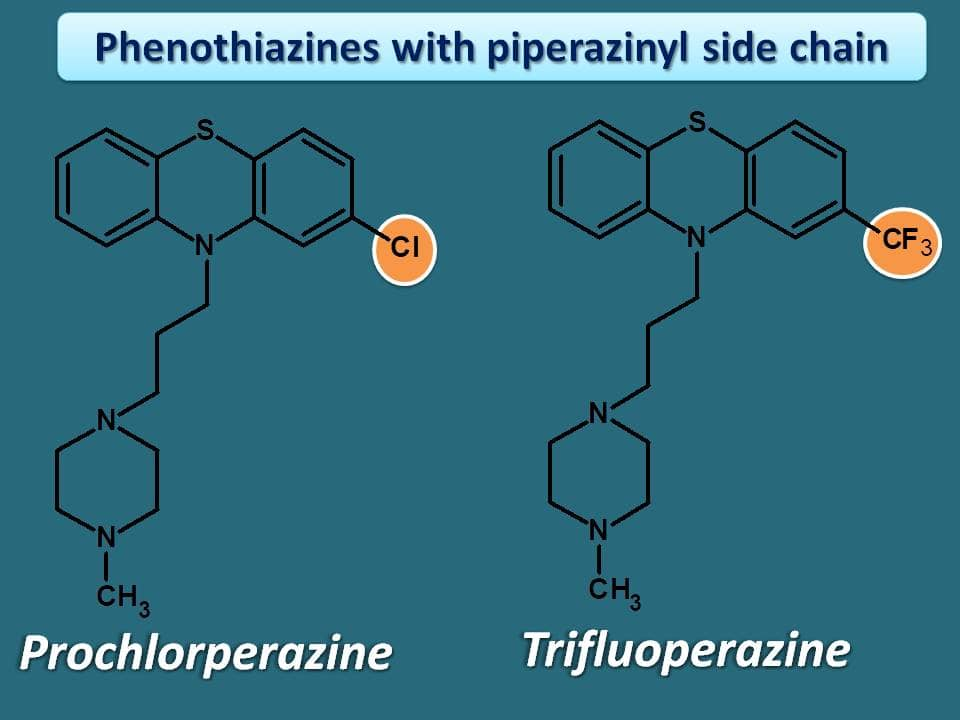 phenothiazines with piperazinyl side chain
