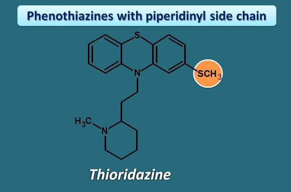 phenothiazines with piperidinyl side chain