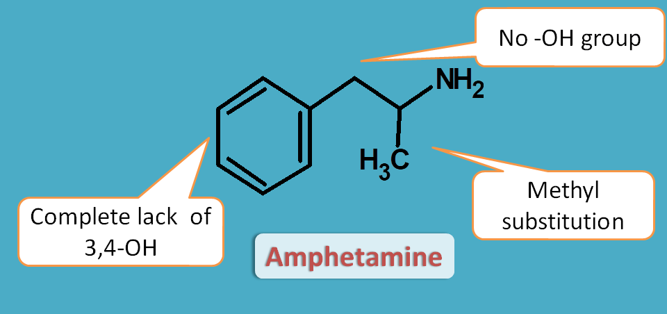 structure of amphetamine