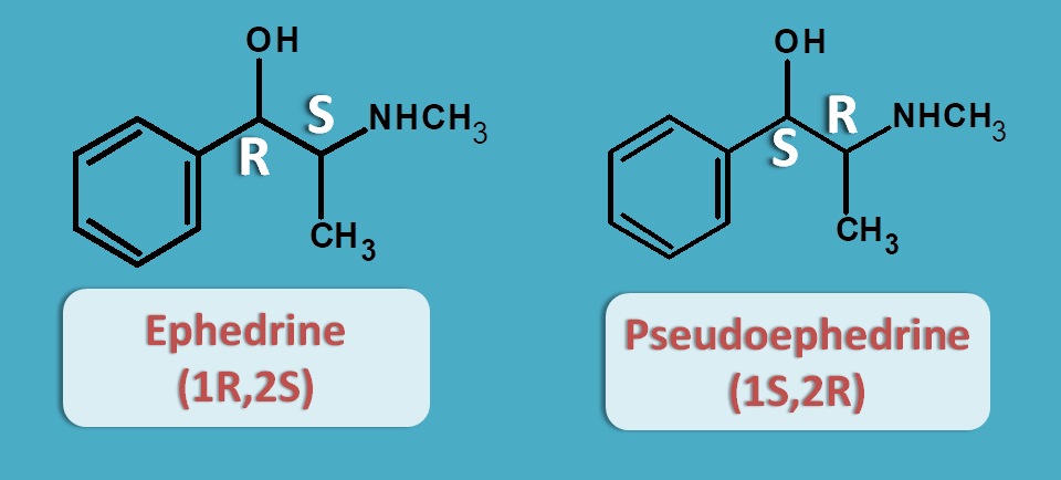structures of ephedrine and pseudoephedrine